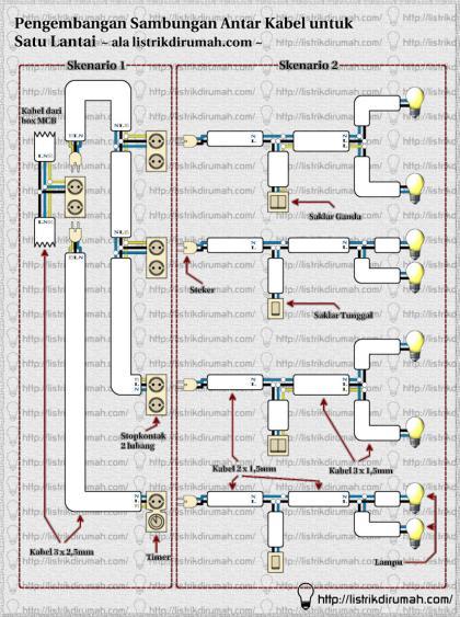 Skema Sambungan Antar Kabel | Listrik di Rumah on